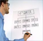 Business intelligence drives business success